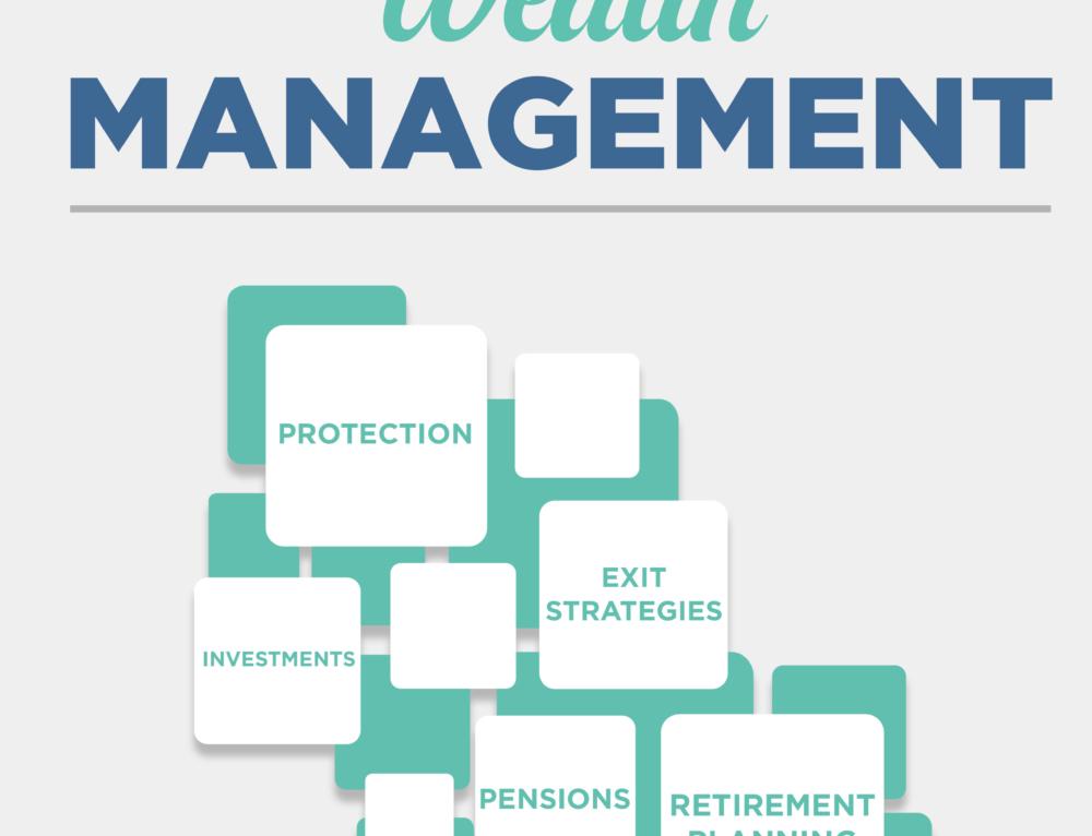 What is Wealth Management Denta